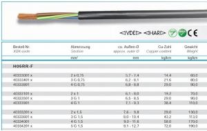 Kabel Leitung 3 adrig für den elektrischen Anschluss der 6/2 Wegeventile