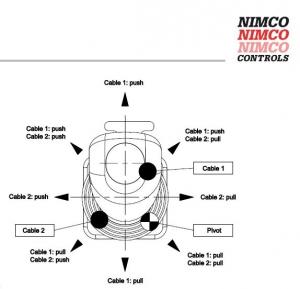 Nimco Kreuzschalthebel, Kreuzsteuerhebel Joystick WK300, Griff mit ISO Plakette, Bedienungshebel kpl. 3462730 Schalteranzahl wählbar