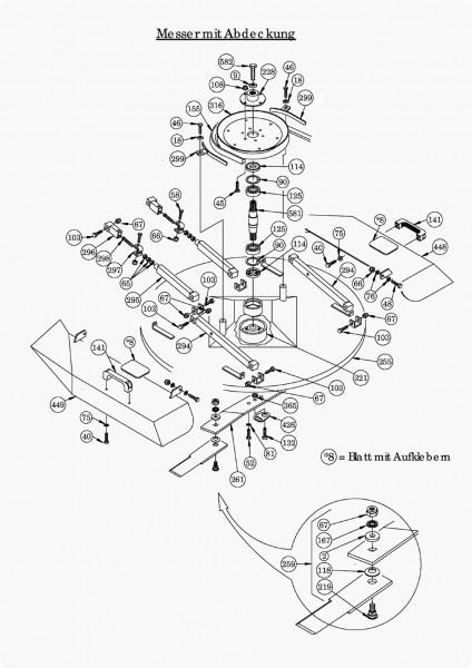 910//2 910 AS Rasenmäher Messer Ersatzmesser Messerklinge 900 911 E07396